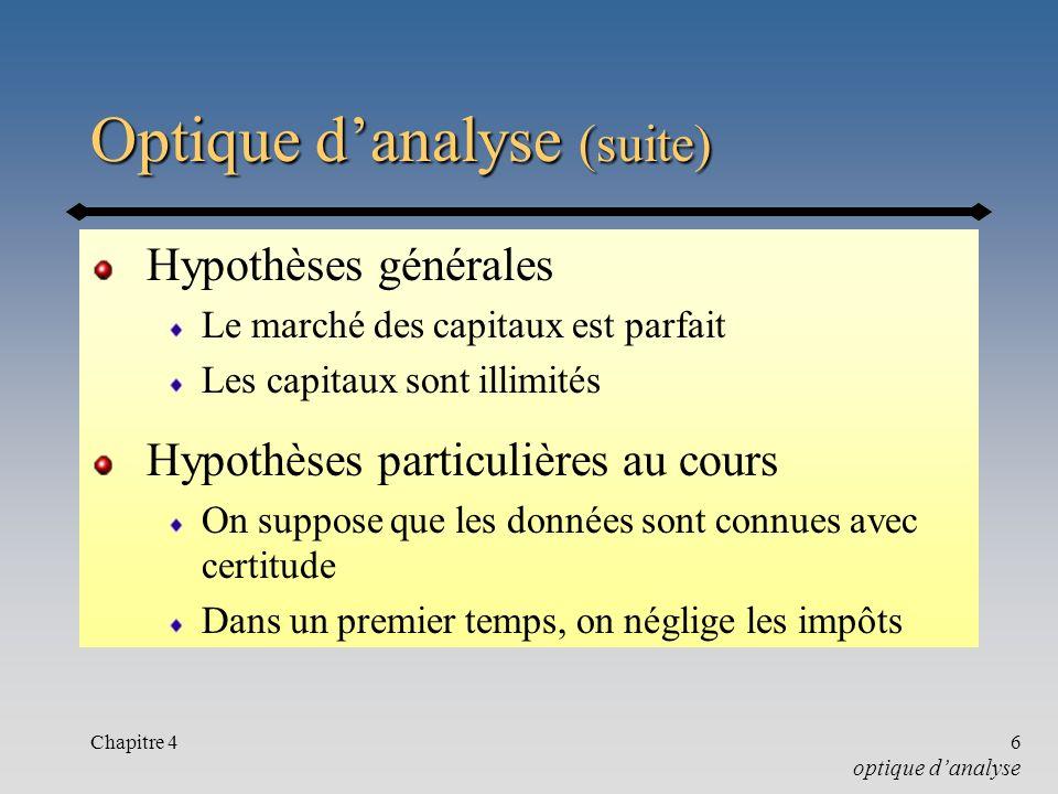 Chapitre 46 Optique danalyse (suite) Hypothèses générales Le marché des capitaux est parfait Les capitaux sont illimités Hypothèses particulières au c