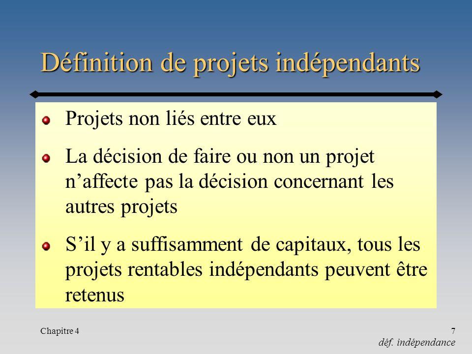Chapitre 47 Définition de projets indépendants Projets non liés entre eux La décision de faire ou non un projet naffecte pas la décision concernant le