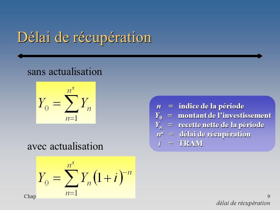 Chapitre 49 Délai de récupération n = indice de la période n = indice de la période Y 0 = montant de linvestissement Y n = recette nette de la période