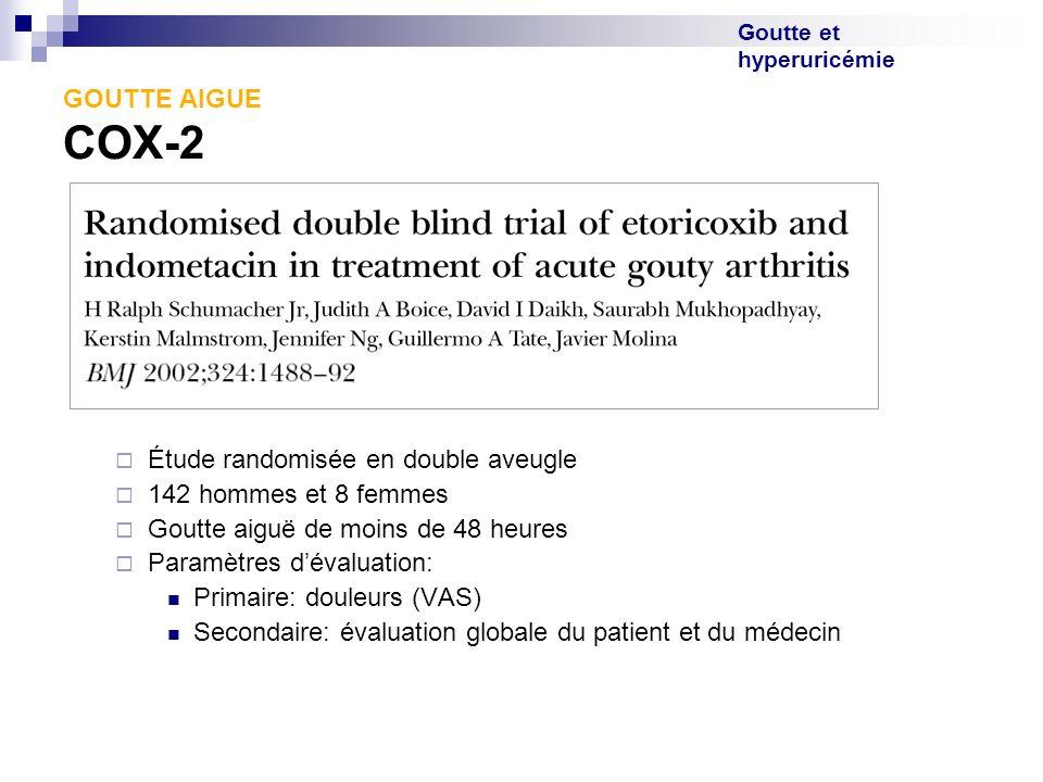 Goutte et hyperuricémie GOUTTE AIGUE COX-2 Étude randomisée en double aveugle 142 hommes et 8 femmes Goutte aiguë de moins de 48 heures Paramètres dév