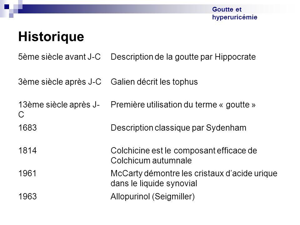 Goutte et hyperuricémie Historique 5ème siècle avant J-CDescription de la goutte par Hippocrate 3ème siècle après J-CGalien décrit les tophus 13ème si