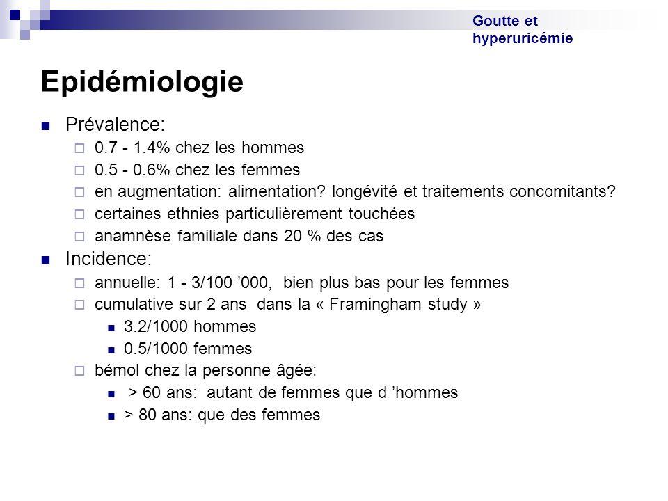 Goutte et hyperuricémie Epidémiologie Prévalence: 0.7 - 1.4% chez les hommes 0.5 - 0.6% chez les femmes en augmentation: alimentation? longévité et tr