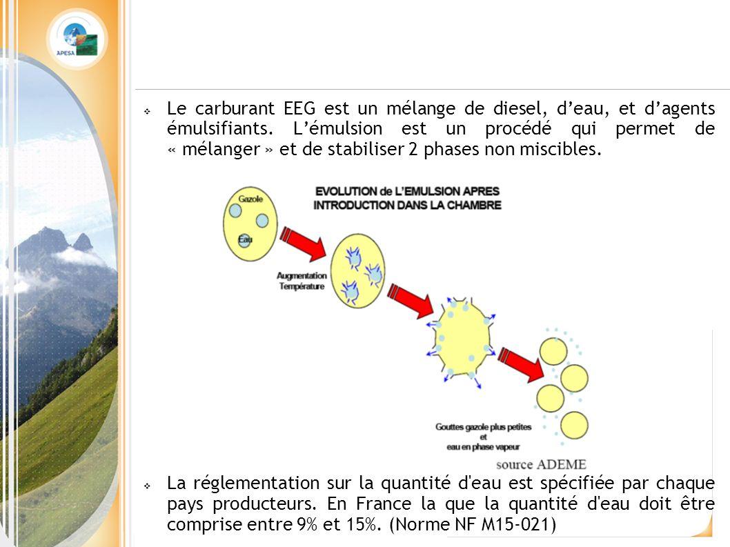 Le carburant EEG est un mélange de diesel, deau, et dagents émulsifiants.