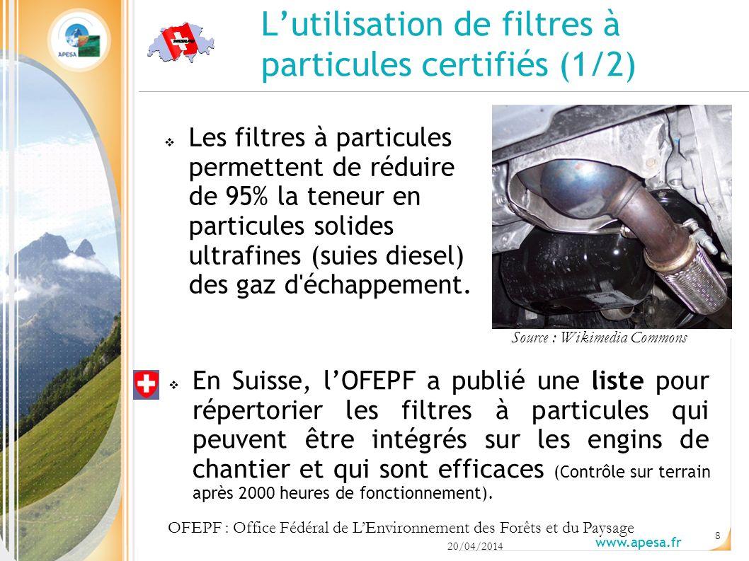 Lutilisation de filtres à particules certifiés (1/2) Les filtres à particules permettent de réduire de 95% la teneur en particules solides ultrafines (suies diesel) des gaz d échappement.