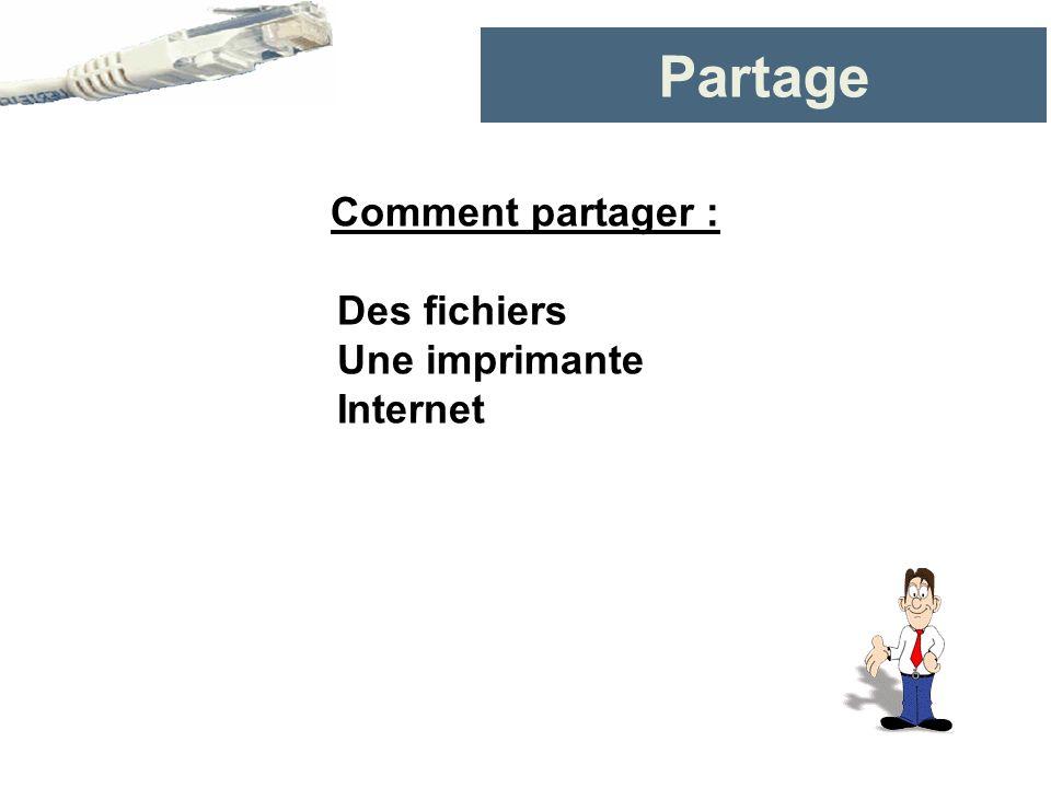 Partage Comment partager : Des fichiers Une imprimante Internet