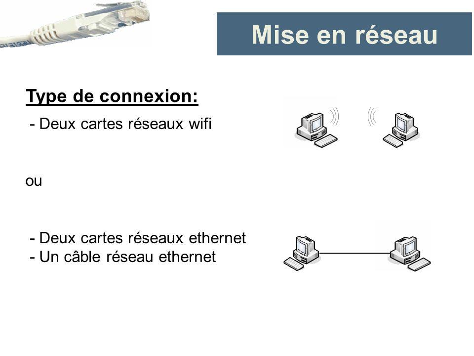 Mise en réseau Type de connexion: - Deux cartes réseaux wifi ou - Deux cartes réseaux ethernet - Un câble réseau ethernet