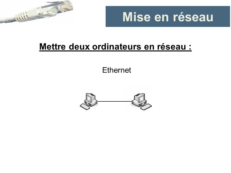 Mise en réseau Mettre deux ordinateurs en réseau : Ethernet