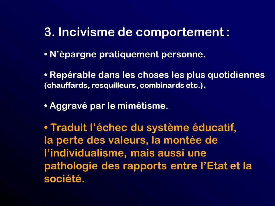 3.Incivisme de comportement : Népargne pratiquement personne.