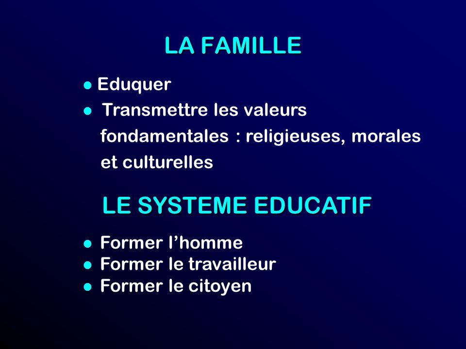 LA FAMILLE l Eduquer l Transmettre les valeurs fondamentales : religieuses, morales et culturelles LE SYSTEME EDUCATIF l Former lhomme l Former le travailleur l Former le citoyen