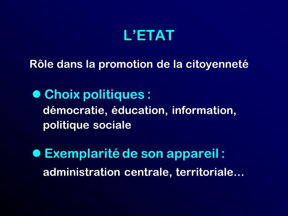 LETAT Choix politiques : démocratie, éducation, information, politique sociale Exemplarité de son appareil : administration centrale, territoriale… Rôle dans la promotion de la citoyenneté