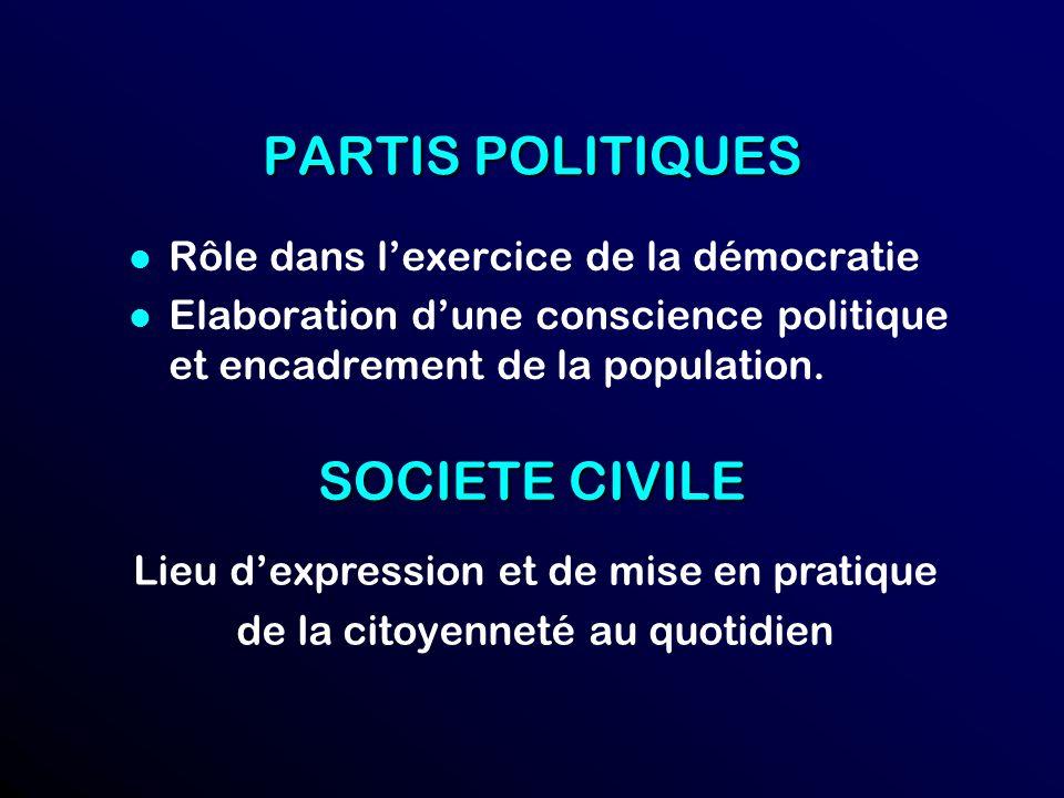PARTIS POLITIQUES l Rôle dans lexercice de la démocratie l Elaboration dune conscience politique et encadrement de la population.