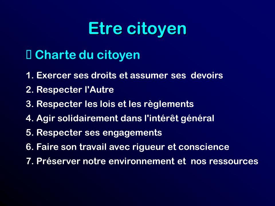 Etre citoyen Charte du citoyen 1.Exercer ses droits et assumer ses devoirs 2.