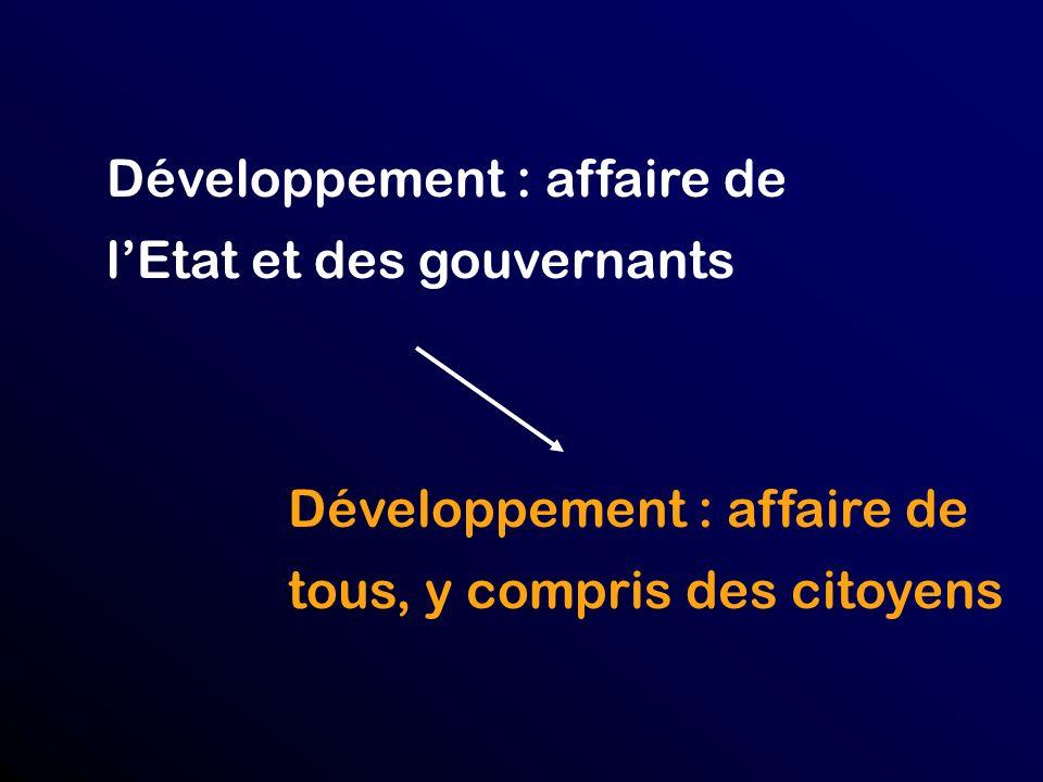 CITOYEN : membre dun Etat considéré du point de vue de ses devoirs et de ses droits civils et politiques.