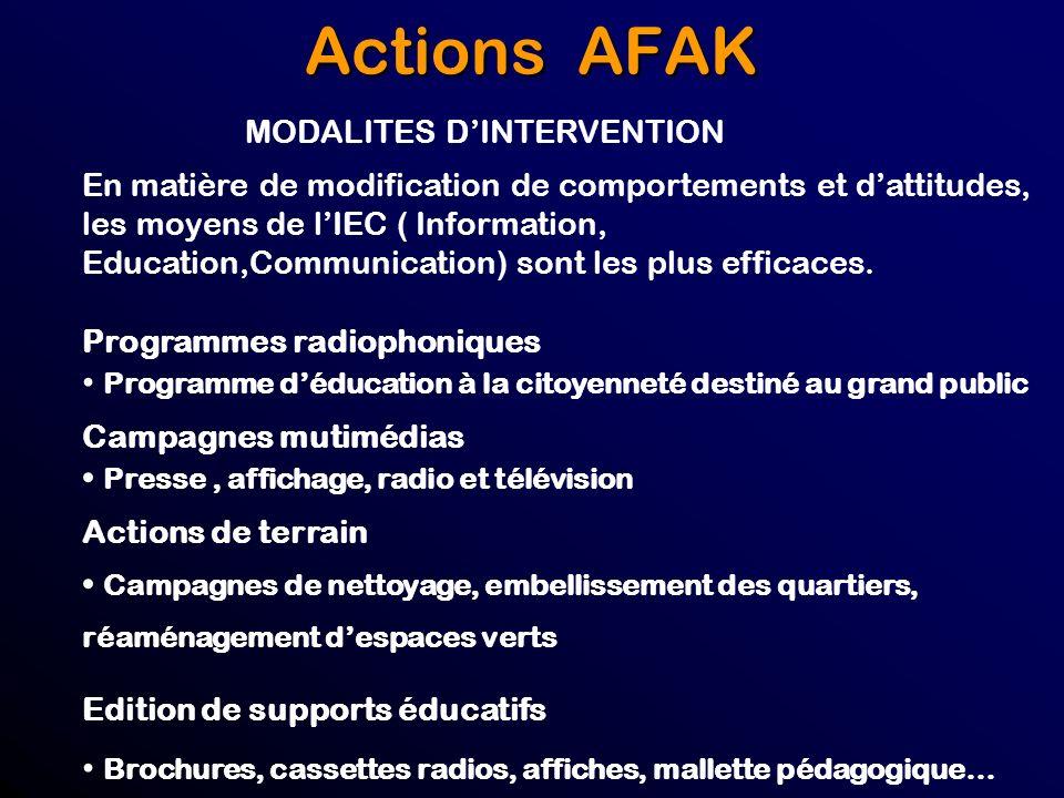 Actions AFAK MODALITES DINTERVENTION En matière de modification de comportements et dattitudes, les moyens de lIEC ( Information, Education,Communication) sont les plus efficaces.