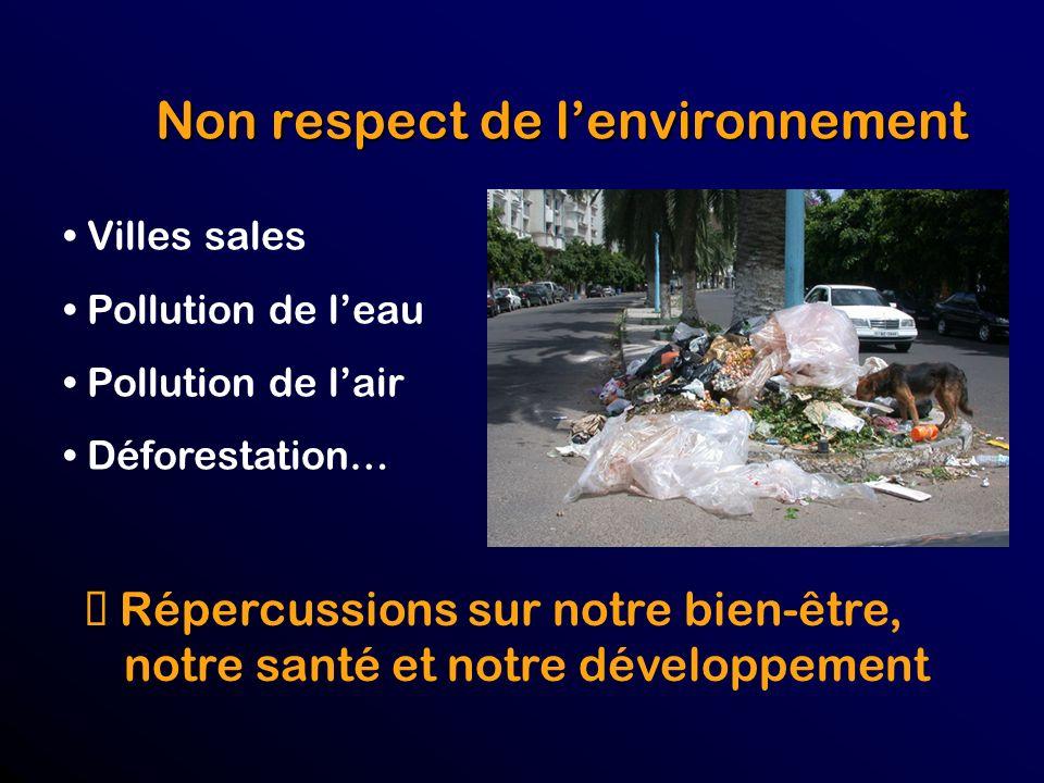 Non respect de lenvironnement Villes sales Pollution de leau Pollution de lair Déforestation… Répercussions sur notre bien-être, notre santé et notre développement