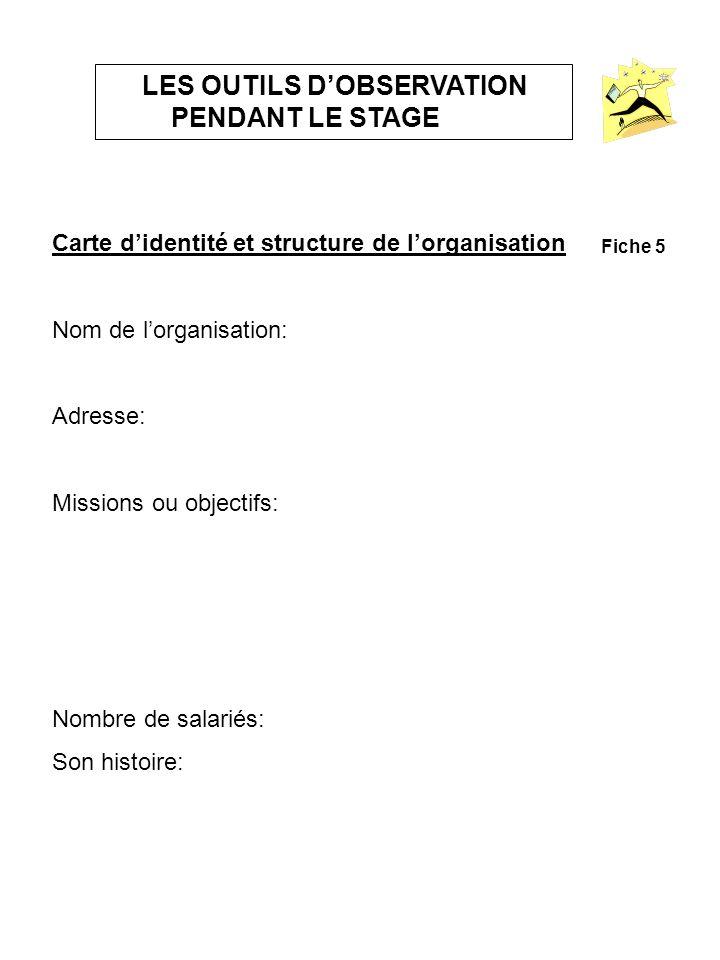 LES OUTILS DOBSERVATION PENDANT LE STAGE Carte didentité et structure de lorganisation Nom de lorganisation: Adresse: Missions ou objectifs: Nombre de