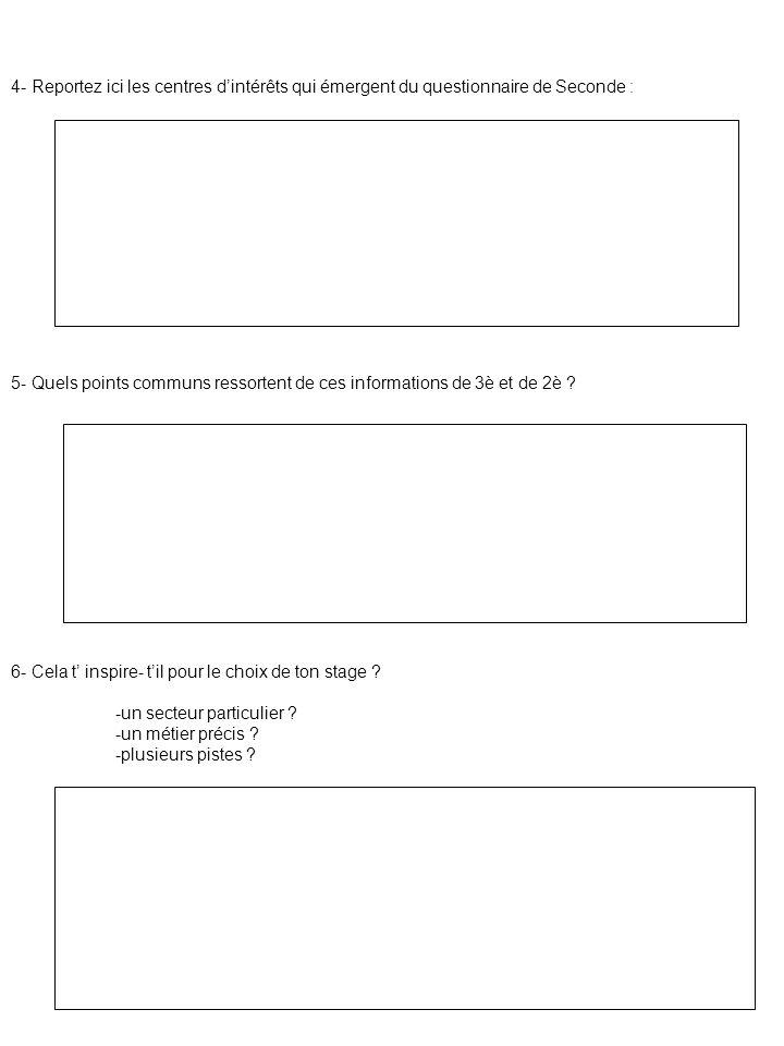 2 ème étape: recherche dinformations au BDI Fiche 2 Nom du métier: - Que fait-on dans ce métier .