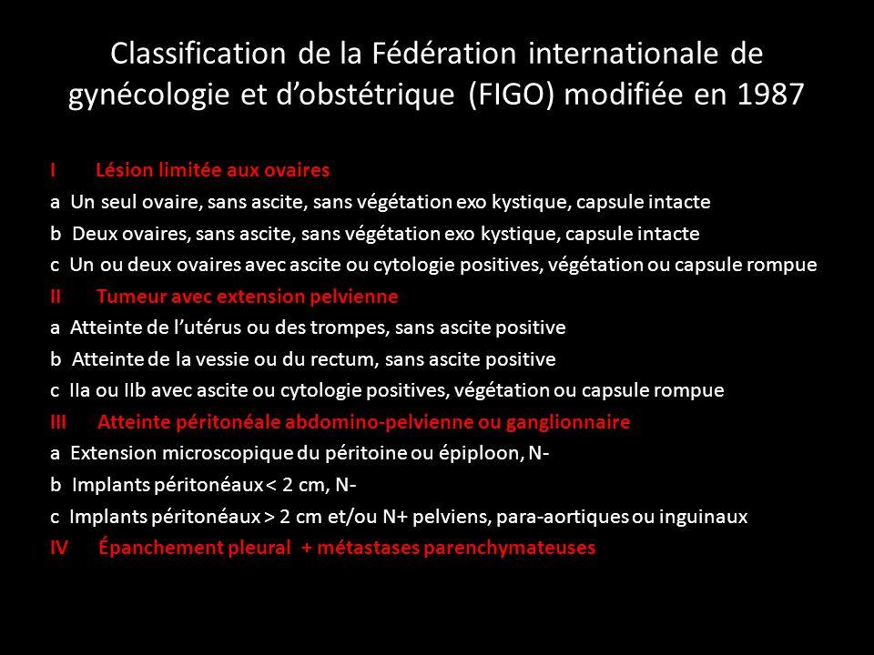 Classification de la Fédération internationale de gynécologie et dobstétrique (FIGO) modifiée en 1987 I Lésion limitée aux ovaires a Un seul ovaire, s