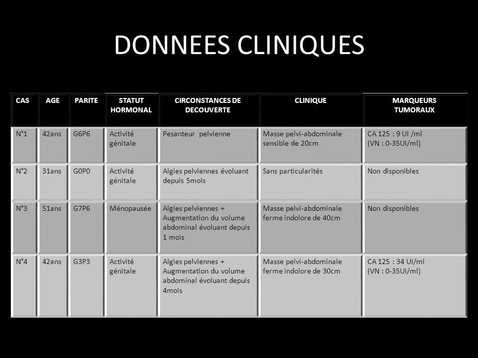 DONNEES CLINIQUES CASAGEPARITESTATUT HORMONAL CIRCONSTANCES DE DECOUVERTE CLINIQUEMARQUEURS TUMORAUX N°142ansG6P6Activité génitale Pesanteur pelvienne