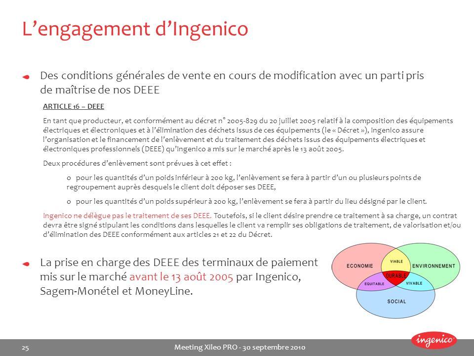 25 Meeting Xileo PRO - 30 septembre 2010 Lengagement dIngenico ARTICLE 16 – DEEE En tant que producteur, et conformément au décret n° 2005-829 du 20 j