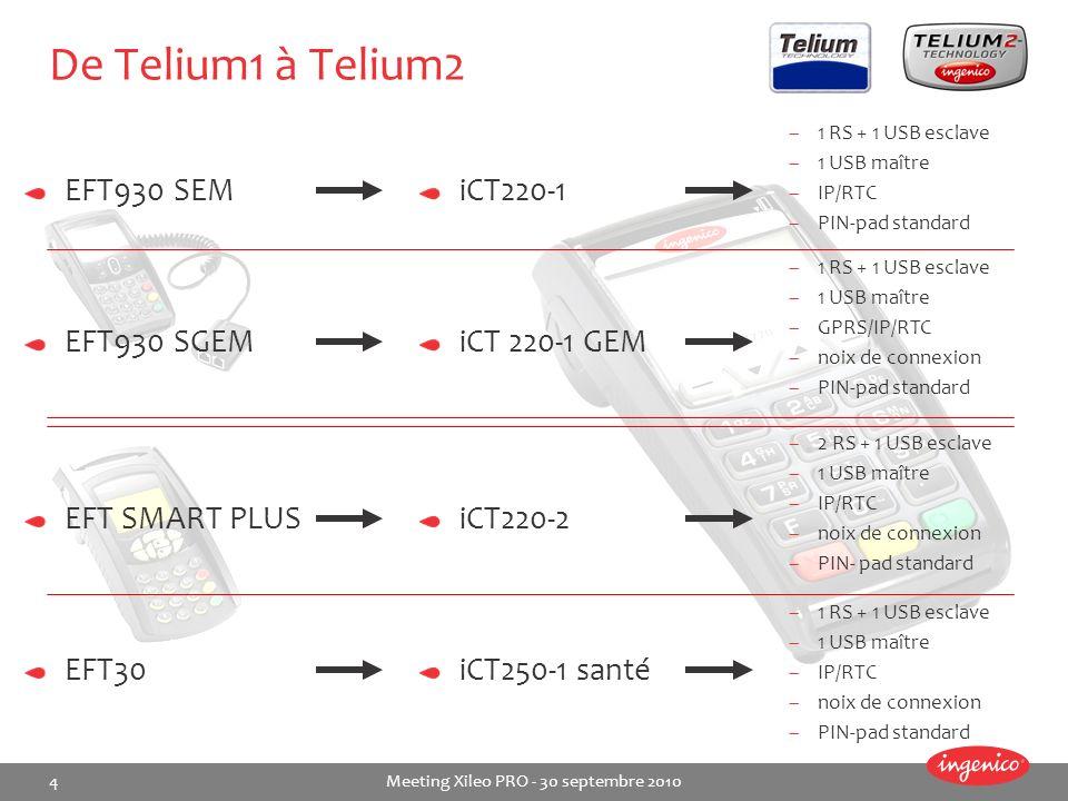 4 Meeting Xileo PRO - 30 septembre 2010 De Telium1 à Telium2 EFT930 SEM –1 RS + 1 USB esclave –1 USB maître –IP/RTC –PIN-pad standard EFT930 SGEM –1 R