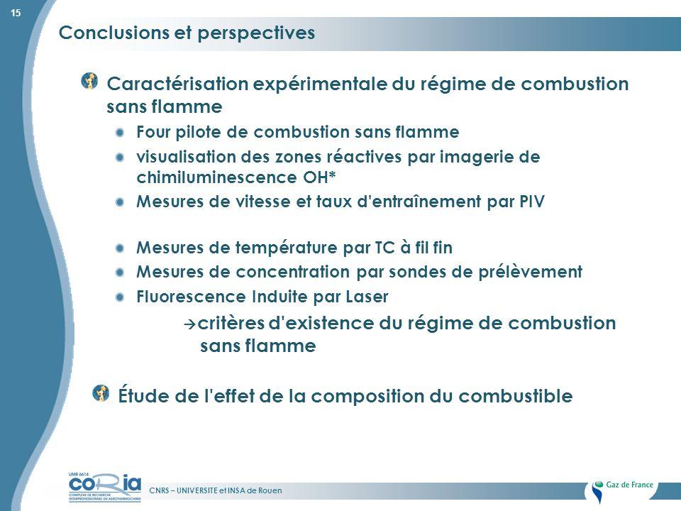 CNRS – UNIVERSITE et INSA de Rouen 15 Conclusions et perspectives Caractérisation expérimentale du régime de combustion sans flamme Four pilote de com