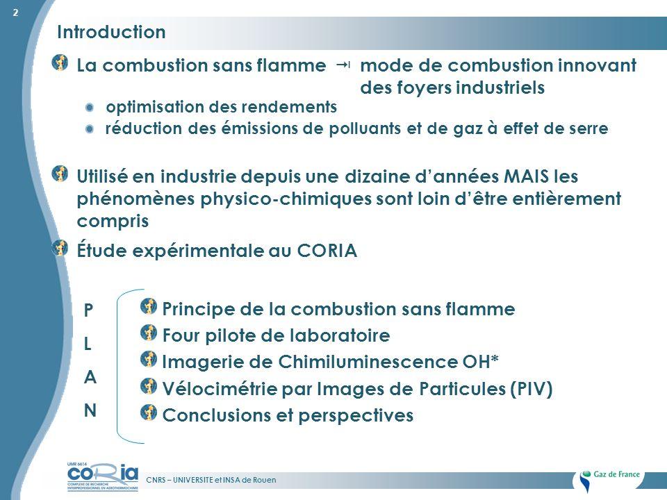 CNRS – UNIVERSITE et INSA de Rouen 2 Introduction Utilisé en industrie depuis une dizaine dannées MAIS les phénomènes physico-chimiques sont loin dêtr