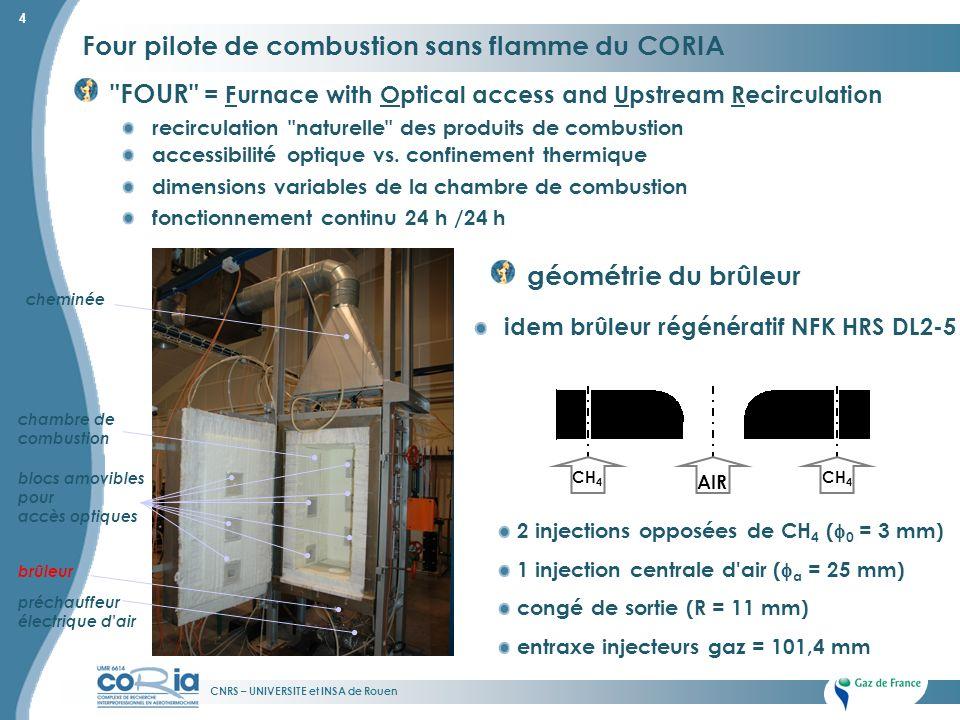 CNRS – UNIVERSITE et INSA de Rouen 4