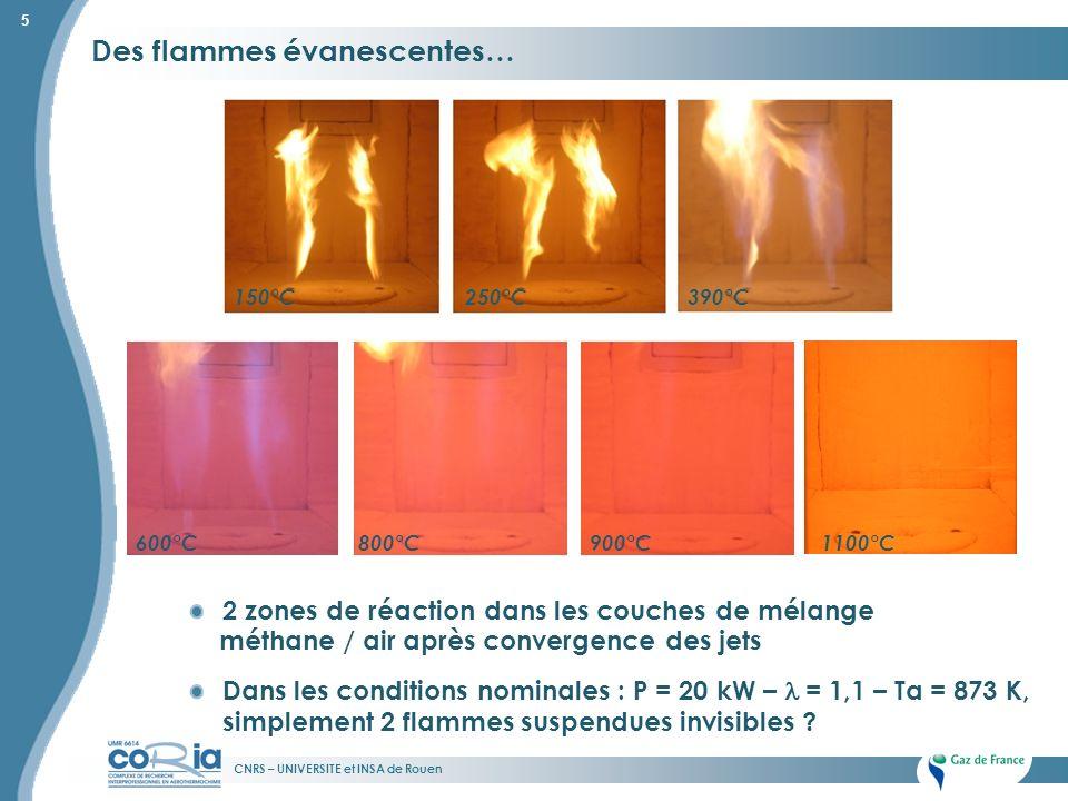 CNRS – UNIVERSITE et INSA de Rouen 5 Des flammes évanescentes… Dans les conditions nominales : P = 20 kW – = 1,1 – Ta = 873 K, simplement 2 flammes su
