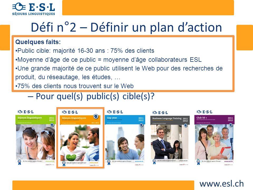 www.esl.ch Défi n°2 – Définir un plan daction Répondre aux questions suivantes: – Quelles plateformes? – Dans quels pays? – Pour quel(s) public(s) cib