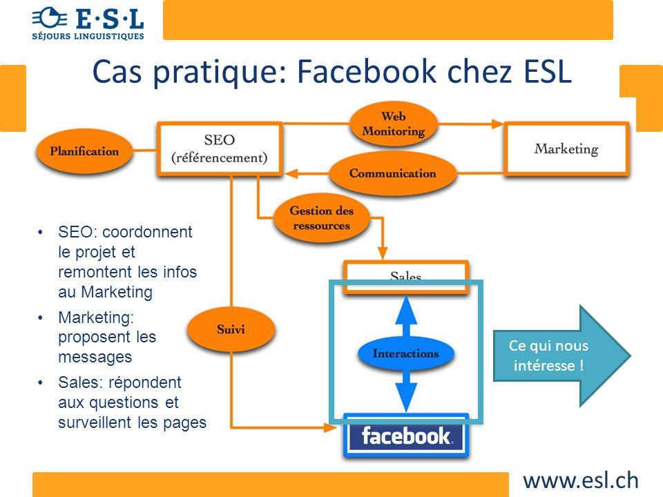 www.esl.ch Cas pratique: Facebook chez ESL SEO: coordonnent le projet et remontent les infos au Marketing Marketing: proposent les messages Sales: rép