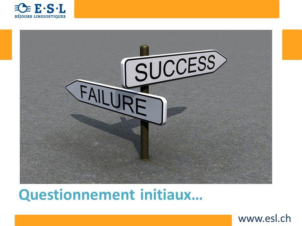 www.esl.ch Questionnement initiaux…