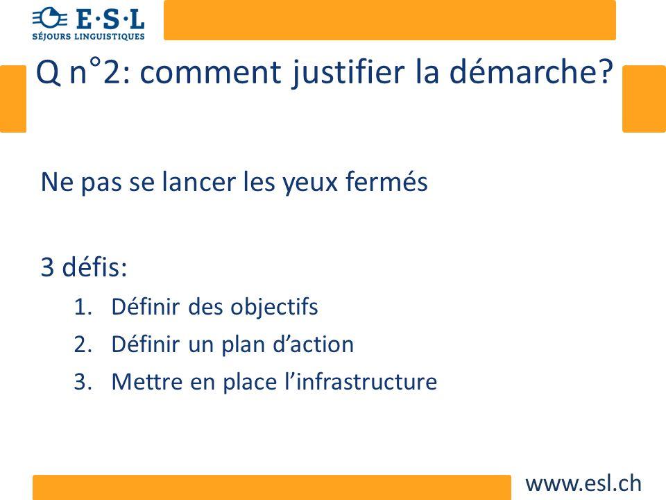 www.esl.ch Q n°2: comment justifier la démarche? Ne pas se lancer les yeux fermés 3 défis: 1.Définir des objectifs 2.Définir un plan daction 3.Mettre