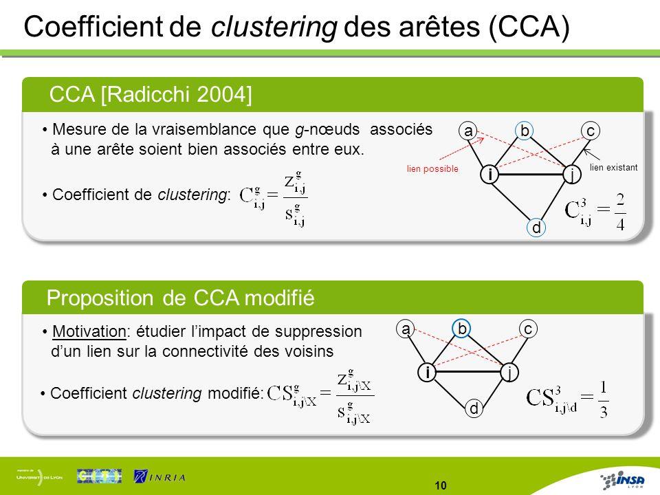 10 Coefficient de clustering des arêtes (CCA) CCA [Radicchi 2004] Mesure de la vraisemblance que g-nœuds associés à une arête soient bien associés ent