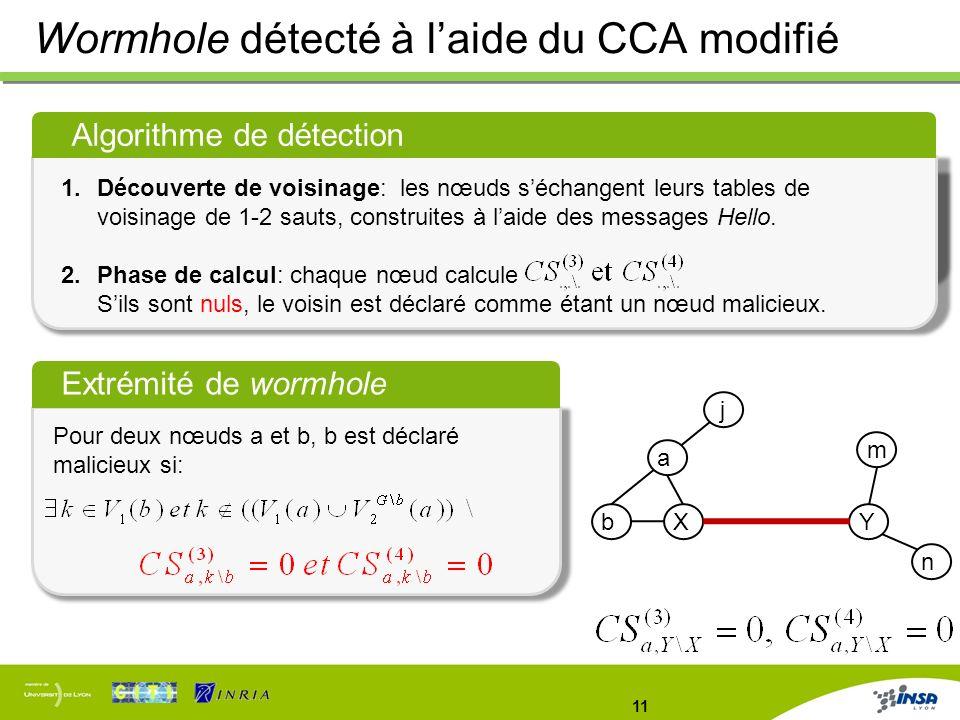 11 Wormhole détecté à laide du CCA modifié Extrémité de wormhole Pour deux nœuds a et b, b est déclaré malicieux si: YX a b m n j Intuition Dans un ré