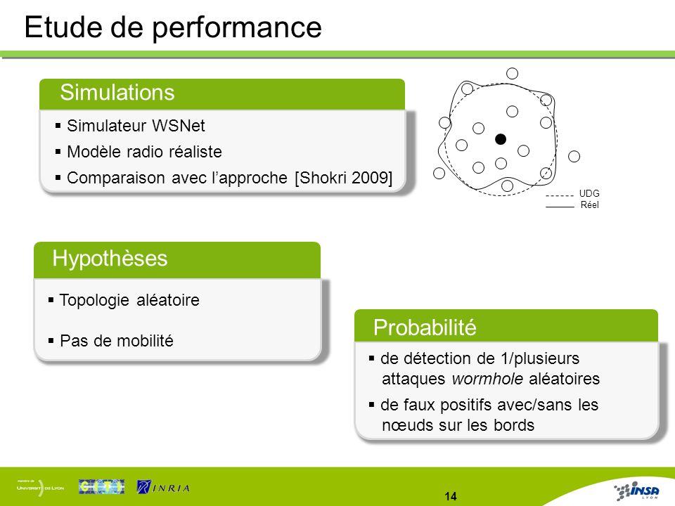 14 Etude de performance Hypothèses Topologie aléatoire Pas de mobilité Simulations Simulateur WSNet Modèle radio réaliste Comparaison avec lapproche [