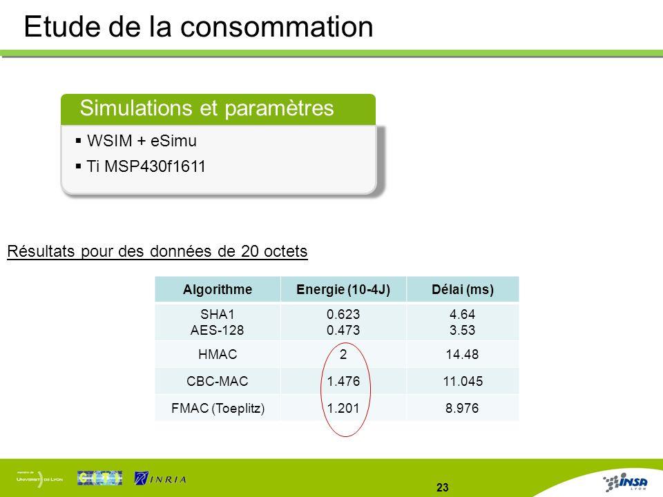 23 Etude de la consommation Simulations et paramètres WSIM + eSimu Ti MSP430f1611 AlgorithmeEnergie (10-4J)Délai (ms) SHA1 AES-128 0.623 0.473 4.64 3.