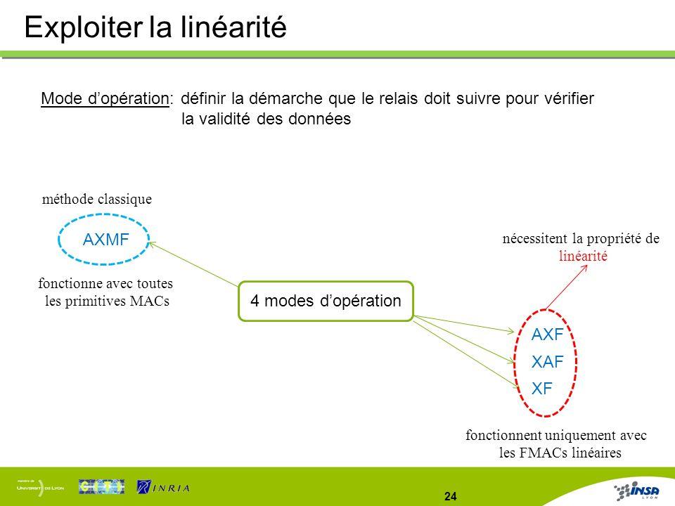 24 Exploiter la linéarité 4 modes dopération AXMF fonctionne avec toutes les primitives MACs AXF fonctionnent uniquement avec les FMACs linéaires néce