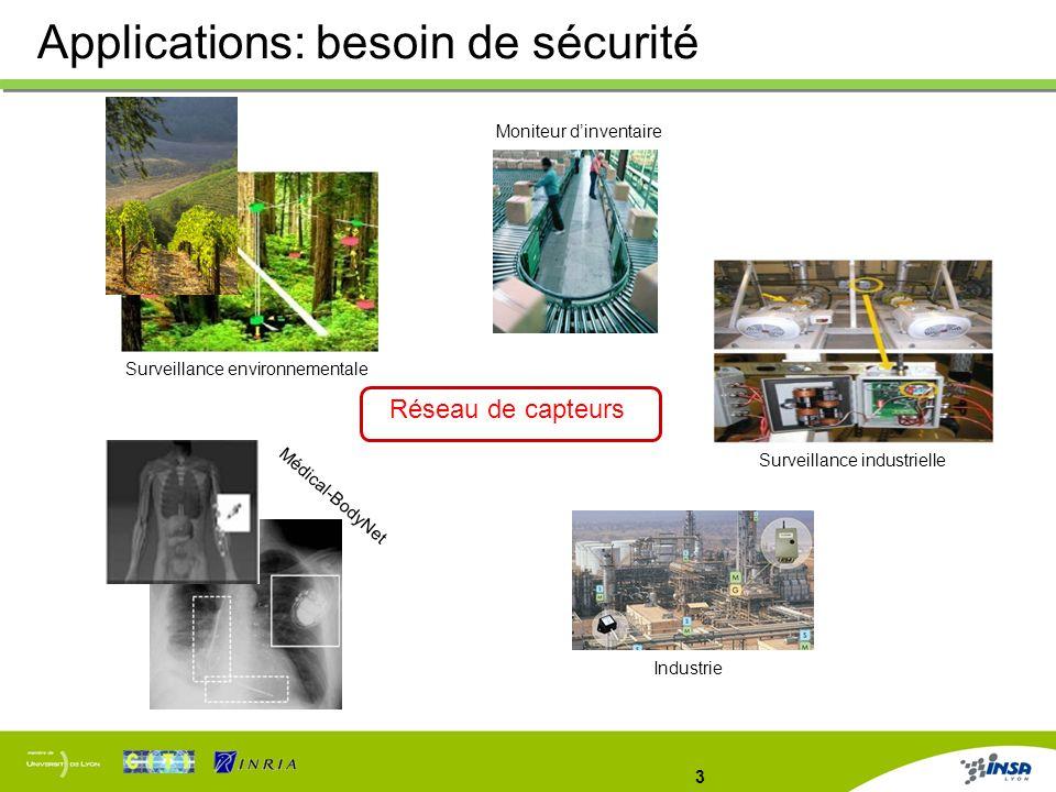 3 Réseau de capteurs Applications: besoin de sécurité Surveillance environnementale Industrie Médical-BodyNet Surveillance industrielle Moniteur dinve