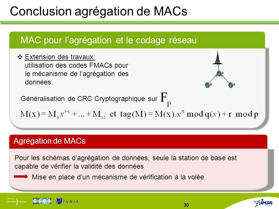 30 Conclusion agrégation de MACs MAC pour lagrégation et le codage réseau Agrégation de MACs Pour les schémas dagrégation de données, seule la station