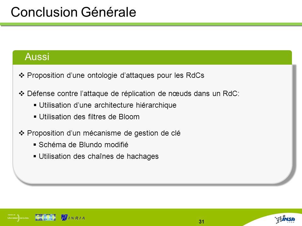 31 Conclusion Générale Durant cette présentation Proposition dun mécanisme de découverte de voisinage sécurisé et de défense contre lattaque Wormhole