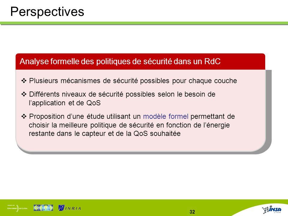 32 Perspectives Analyse formelle des politiques de sécurité dans un RdC Plusieurs mécanismes de sécurité possibles pour chaque couche Différents nivea