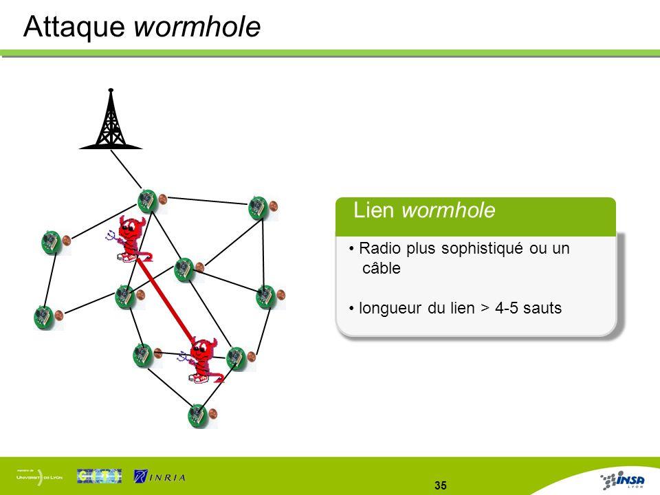 35 Attaque wormhole Lien wormhole Radio plus sophistiqué ou un câble longueur du lien > 4-5 sauts