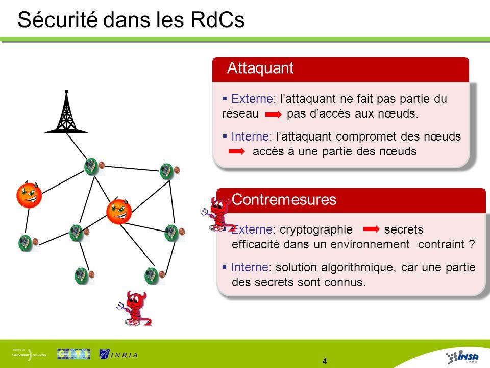 4 Contremesures Externe: cryptographie secrets efficacité dans un environnement contraint ? Interne: solution algorithmique, car une partie des secret