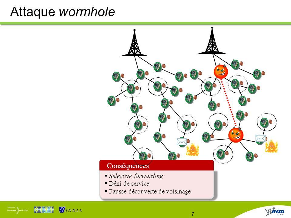 7 Attaque wormhole Conséquences Selective forwarding Déni de service Fausse découverte de voisinage