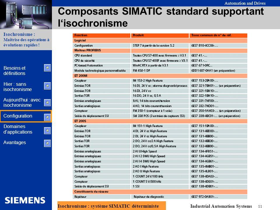 Automation and Drives Industrial Automation Systems 11 Isochronisme : système SIMATIC déterministe Isochronisme : Maîtrise des opérations à évolutions rapides .