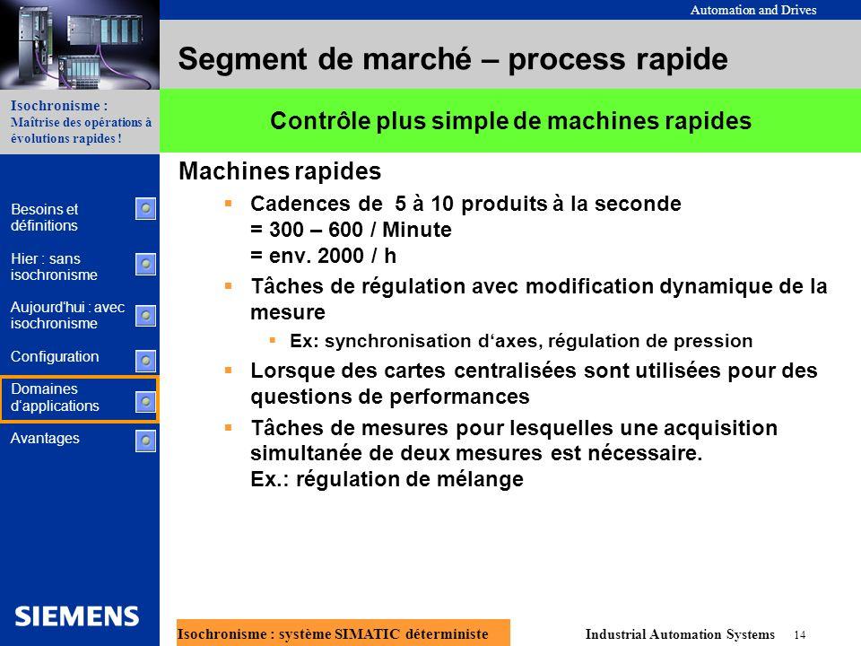 Automation and Drives Industrial Automation Systems 14 Isochronisme : système SIMATIC déterministe Isochronisme : Maîtrise des opérations à évolutions rapides .