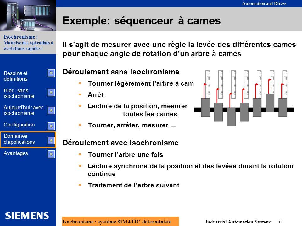 Automation and Drives Industrial Automation Systems 17 Isochronisme : système SIMATIC déterministe Isochronisme : Maîtrise des opérations à évolutions rapides .