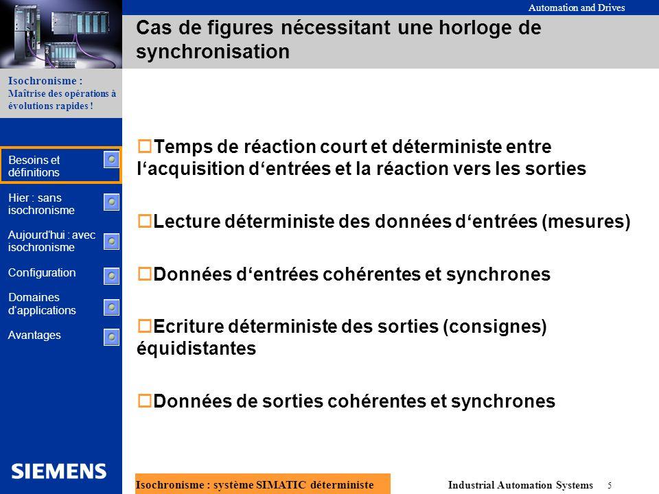 Automation and Drives Industrial Automation Systems 16 Isochronisme : système SIMATIC déterministe Isochronisme : Maîtrise des opérations à évolutions rapides .