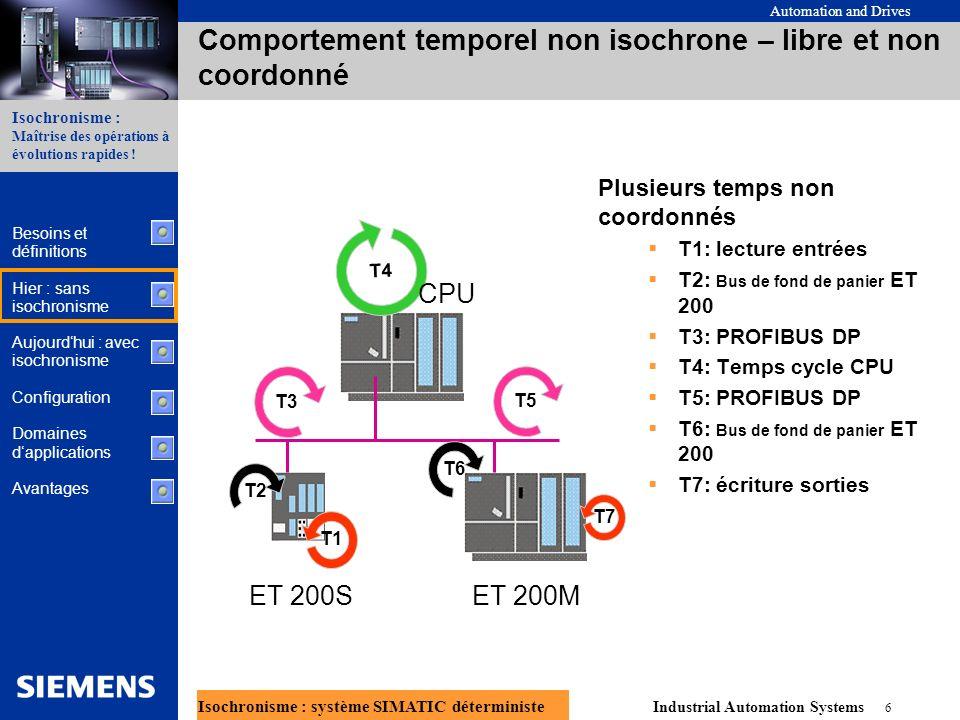 Automation and Drives Industrial Automation Systems 6 Isochronisme : système SIMATIC déterministe Isochronisme : Maîtrise des opérations à évolutions rapides .